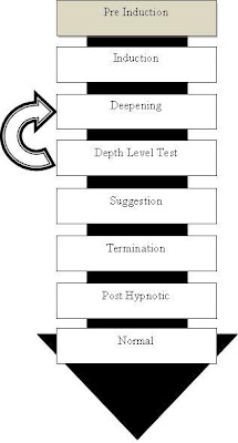 struktur hipnosis 1